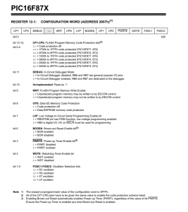 16F877 Configuration Bits Table