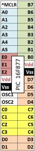 pic16f877_basic_pinouts