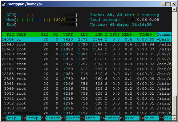 linux_htop_memory_2015-02-22_05-27-20