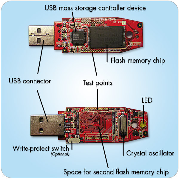 inside_usb_big