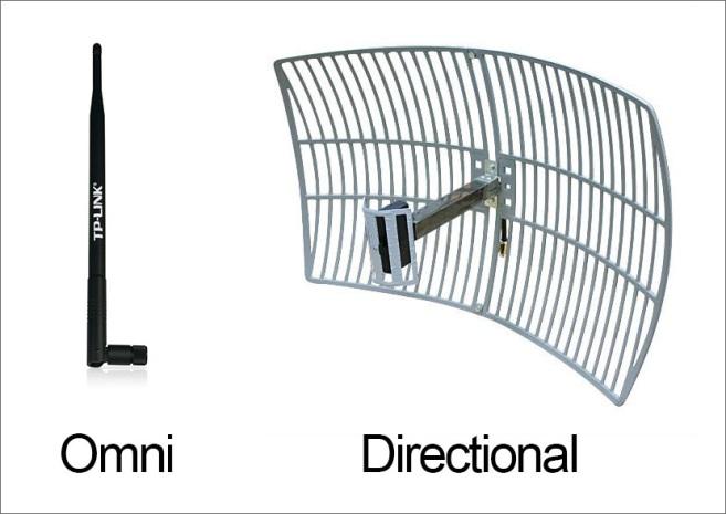 http://cdn2.geckoandfly.com/wp-content/uploads/2015/11/omni-vs-directional-antenna.jpg