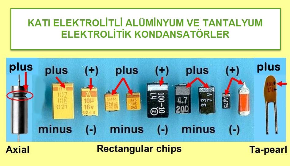 Katı elektrolitli alüminyum ve tantalyum kondansatörler